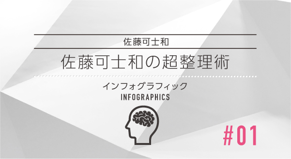 佐藤可士和の超整理術〜インフォグラフィック〜