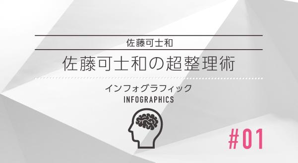 【インフォグラフィック版】佐藤可士和の「超」整理術をわかりやすくまとめた1